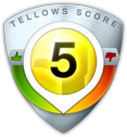 tellows Score 5 zu 01168129900